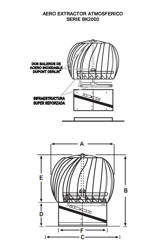 dimensiones-bk2000