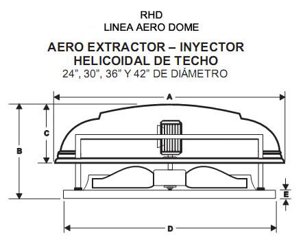 RHD-AERO-DOME