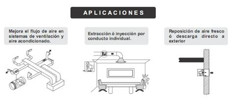 aplicaciones-ab