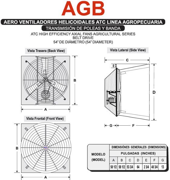 Dimensiones AGB Ventiladores