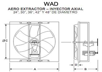 dimensiones-wad