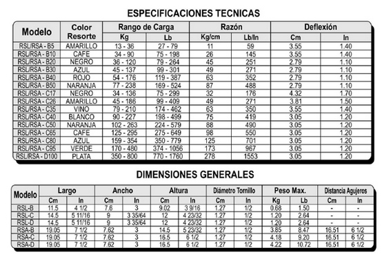 especificaciones-resortes-2014