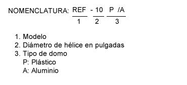 nomenclatura-ref