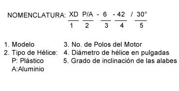 nomenclatura-xdpa