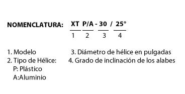 nomenclatura-xtpa