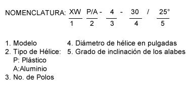 nomenclatura-xwp
