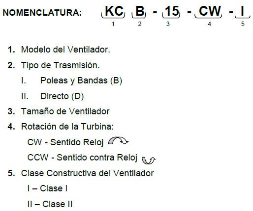 KCB Nomenclatura