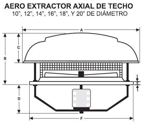 Aero Extractor Axial de Techo