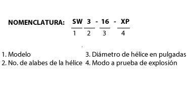 nomenclatura-sw-xp