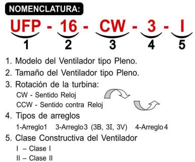 ufp-nomenclatura